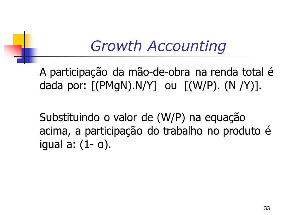 Growth AccountingA participação da mão-de-obra na renda total é dada por: [(PMgN).N/Y] ou [(W/P). (N /Y)].